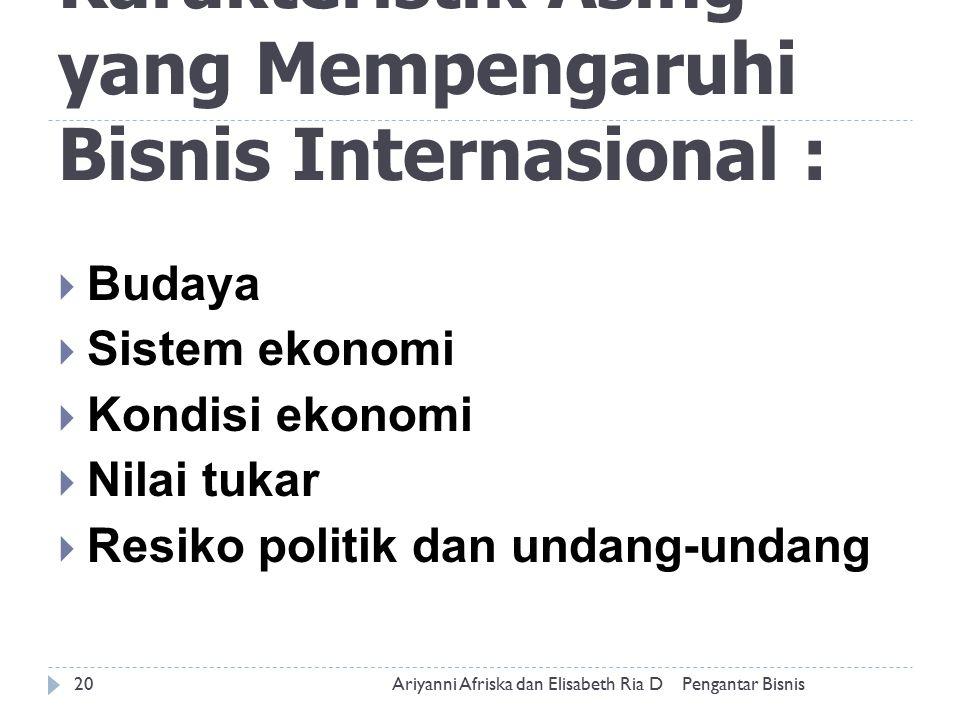 Karakteristik Asing yang Mempengaruhi Bisnis Internasional :
