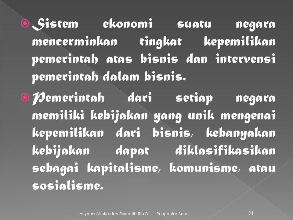 Sistem ekonomi suatu negara mencerminkan tingkat kepemilikan pemerintah atas bisnis dan intervensi pemerintah dalam bisnis.