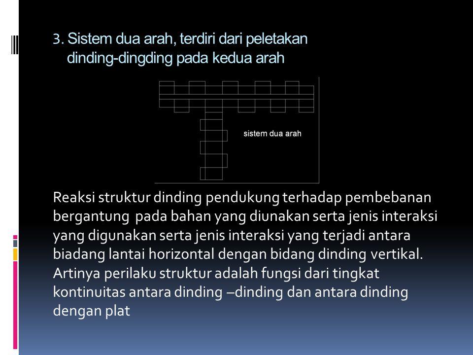 3. Sistem dua arah, terdiri dari peletakan dinding-dingding pada kedua arah