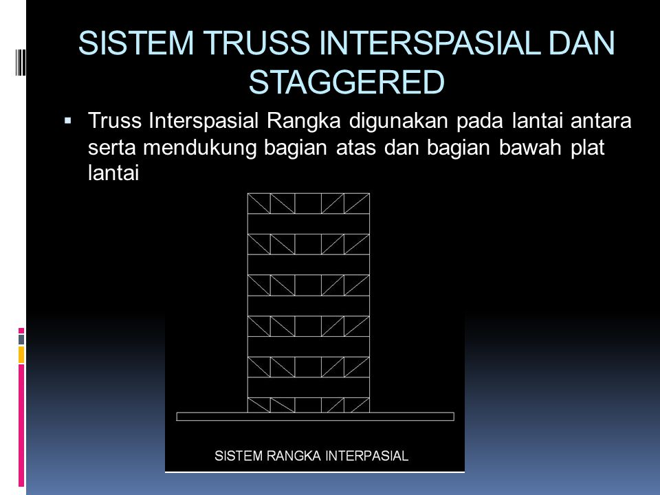SISTEM TRUSS INTERSPASIAL DAN STAGGERED