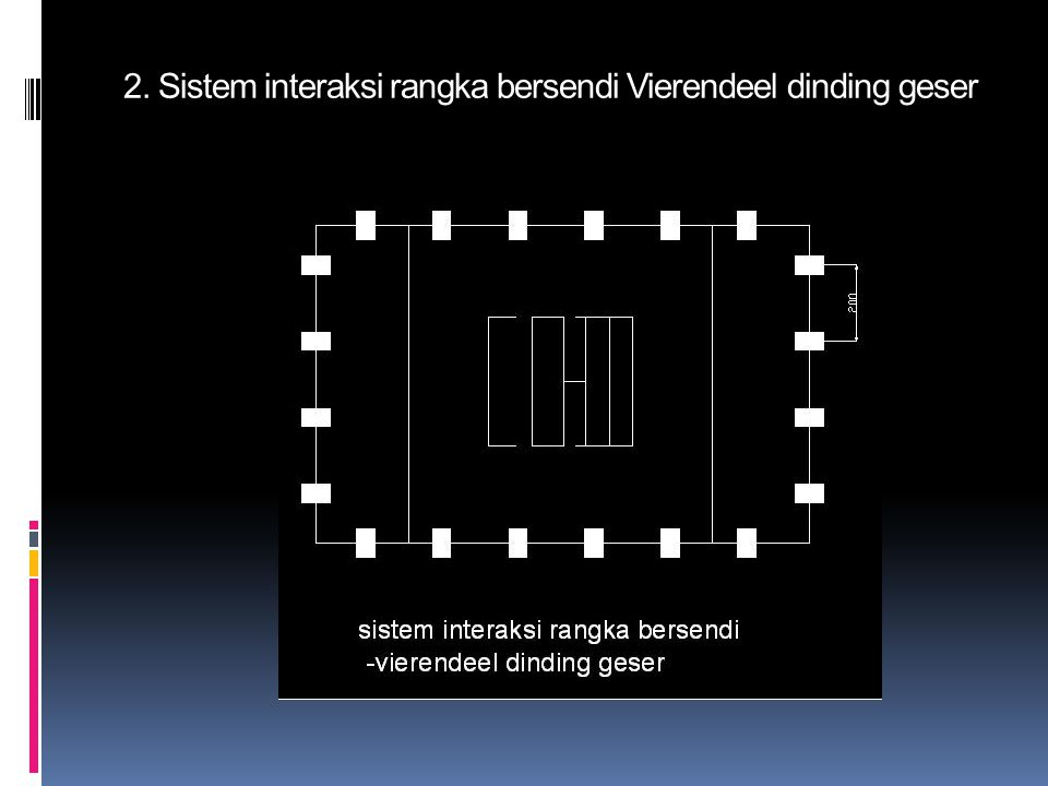 2. Sistem interaksi rangka bersendi Vierendeel dinding geser