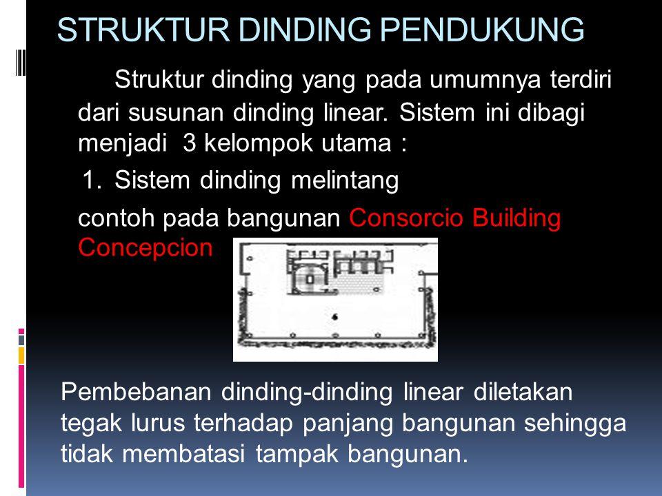 STRUKTUR DINDING PENDUKUNG