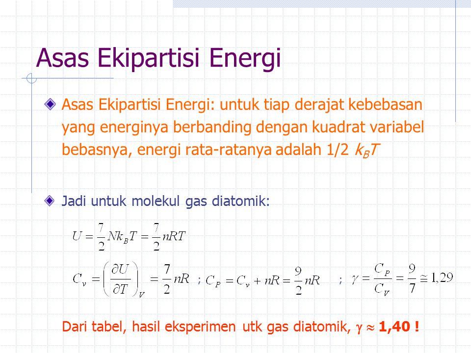 Asas Ekipartisi Energi