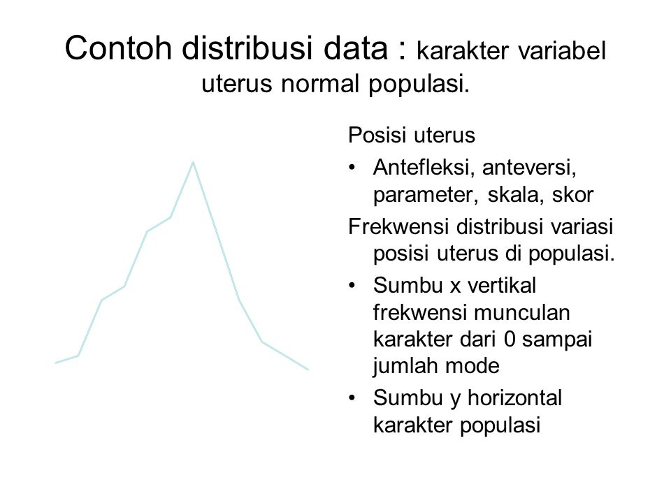Contoh distribusi data : karakter variabel uterus normal populasi.