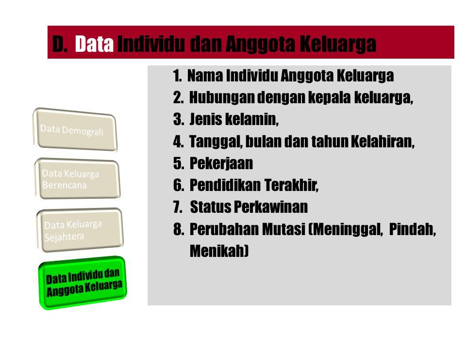 D. Data Individu dan Anggota Keluarga