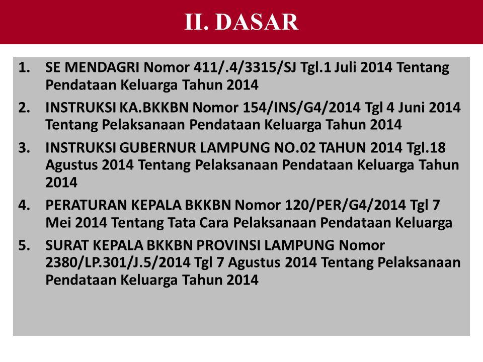 II. DASAR SE MENDAGRI Nomor 411/.4/3315/SJ Tgl.1 Juli 2014 Tentang Pendataan Keluarga Tahun 2014.