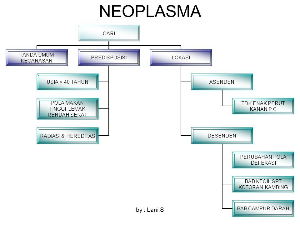 NEOPLASMA by : Lani.S