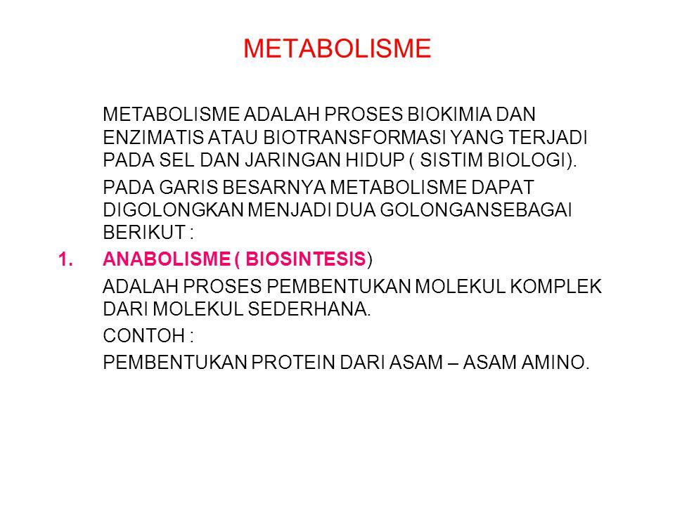 METABOLISME METABOLISME ADALAH PROSES BIOKIMIA DAN ENZIMATIS ATAU BIOTRANSFORMASI YANG TERJADI PADA SEL DAN JARINGAN HIDUP ( SISTIM BIOLOGI).