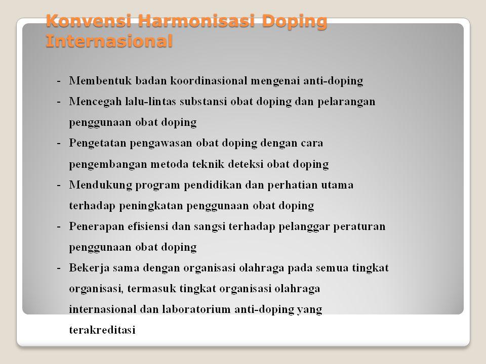 Konvensi Harmonisasi Doping Internasional