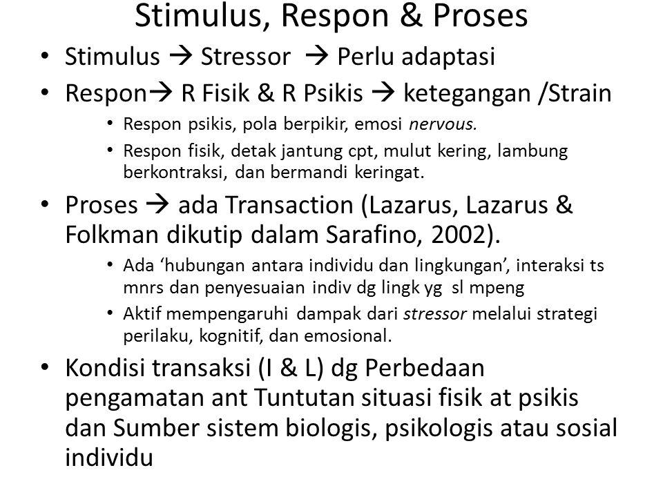 Stimulus, Respon & Proses