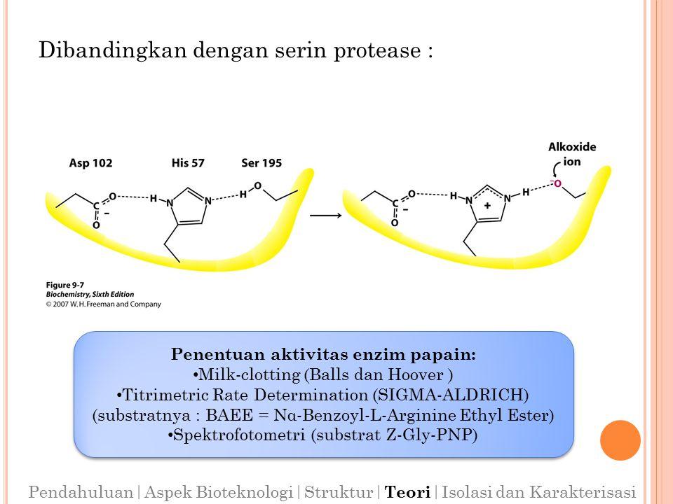 Penentuan aktivitas enzim papain: