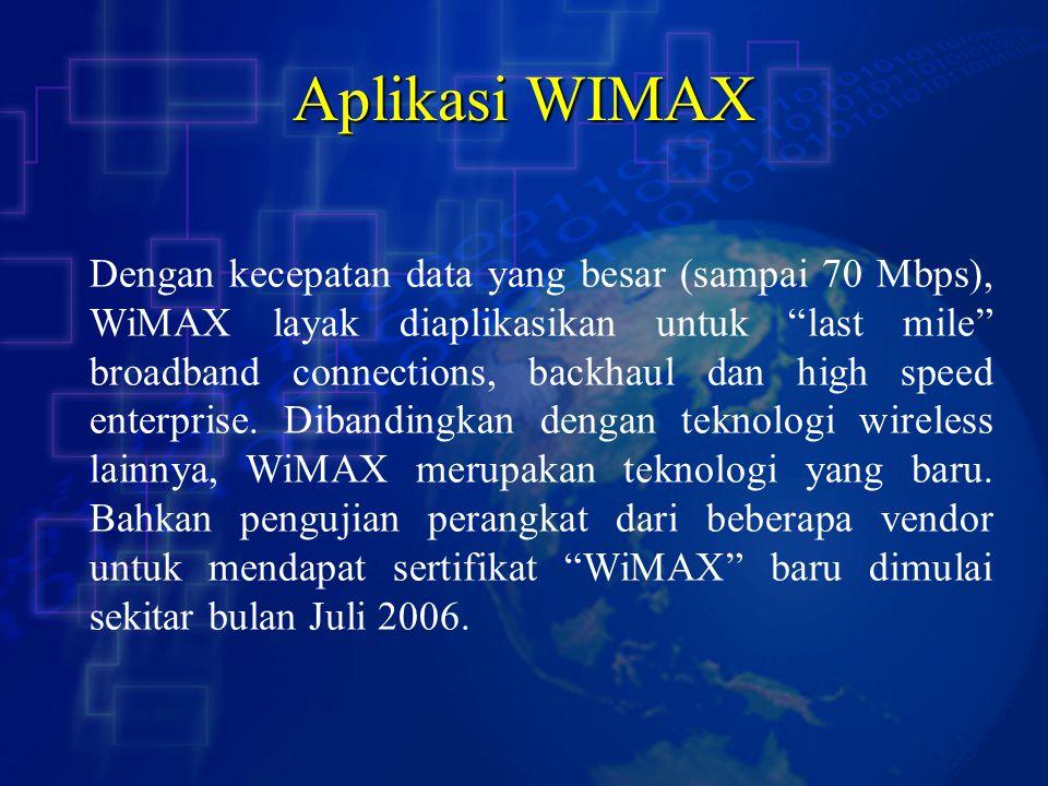 Aplikasi WIMAX