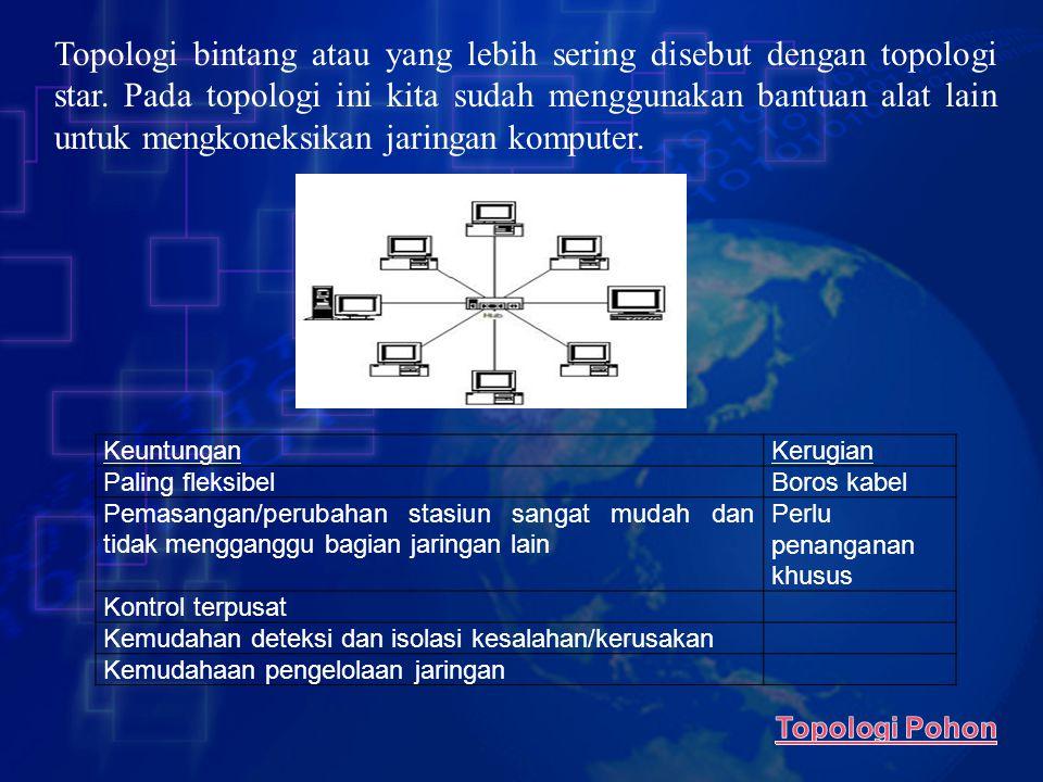 Topologi bintang atau yang lebih sering disebut dengan topologi star