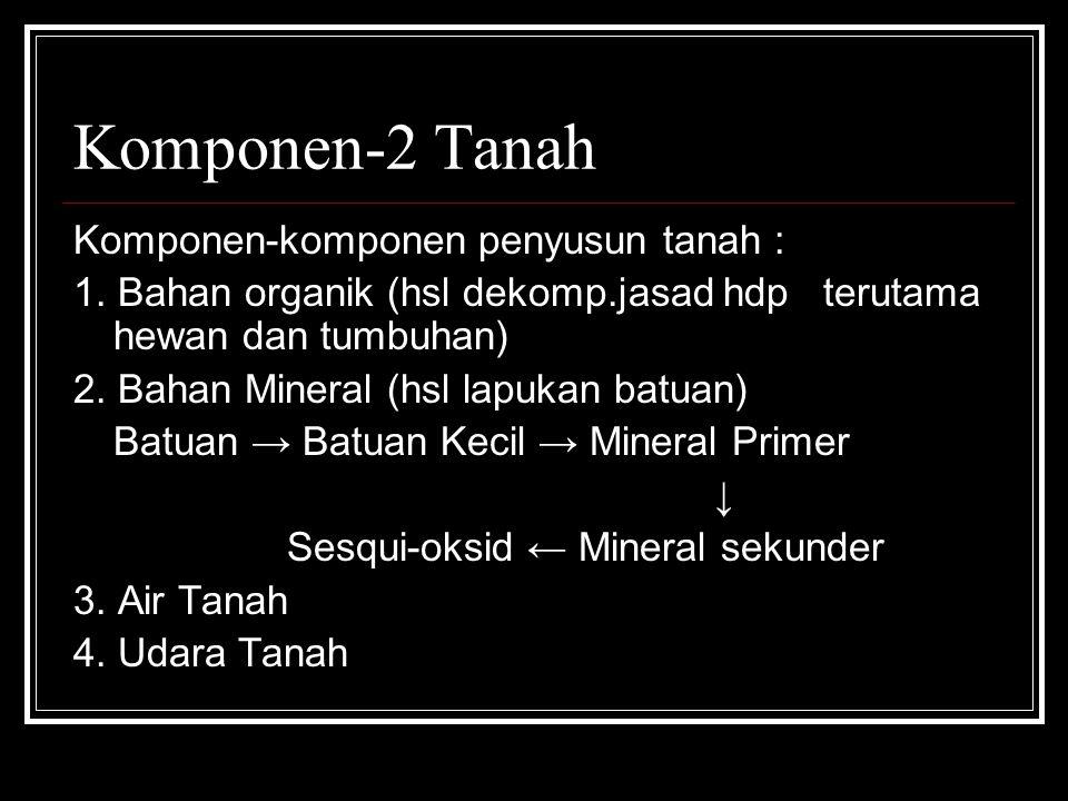 Komponen-2 Tanah Komponen-komponen penyusun tanah :