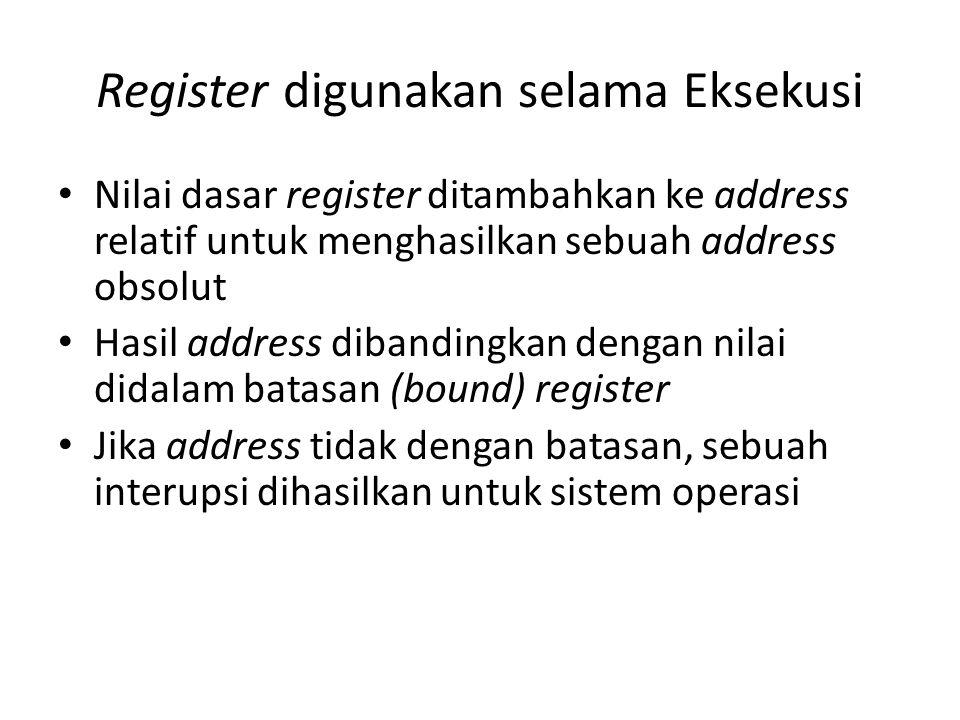 Register digunakan selama Eksekusi