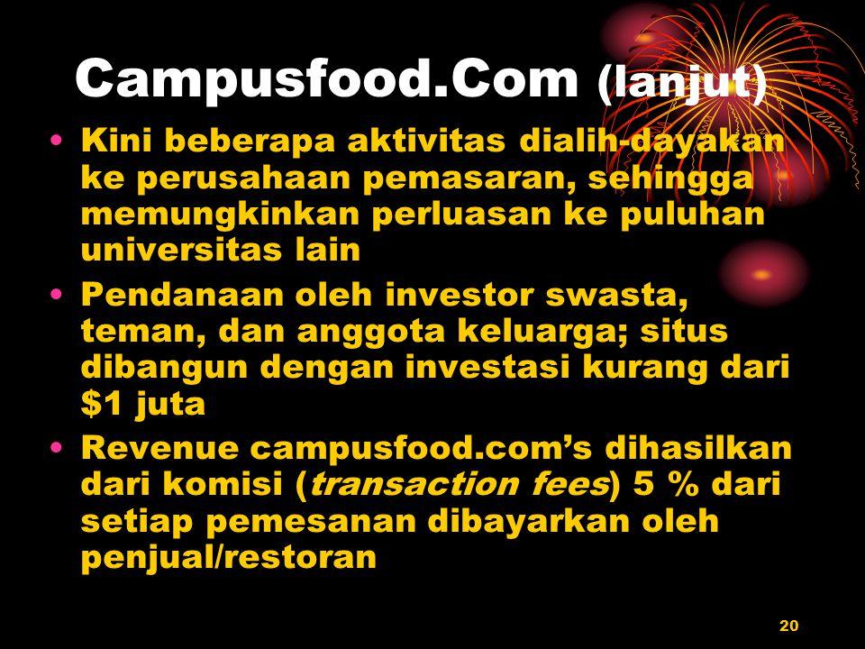 Campusfood.Com (lanjut)