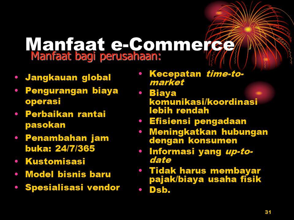 Manfaat e-Commerce Manfaat bagi perusahaan: Kecepatan time-to-market