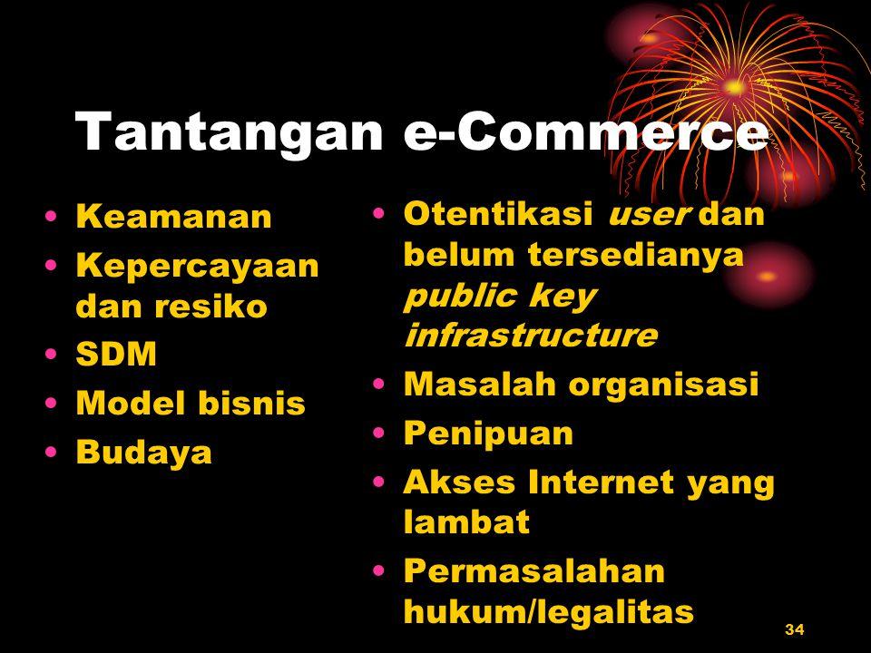 Tantangan e-Commerce Keamanan