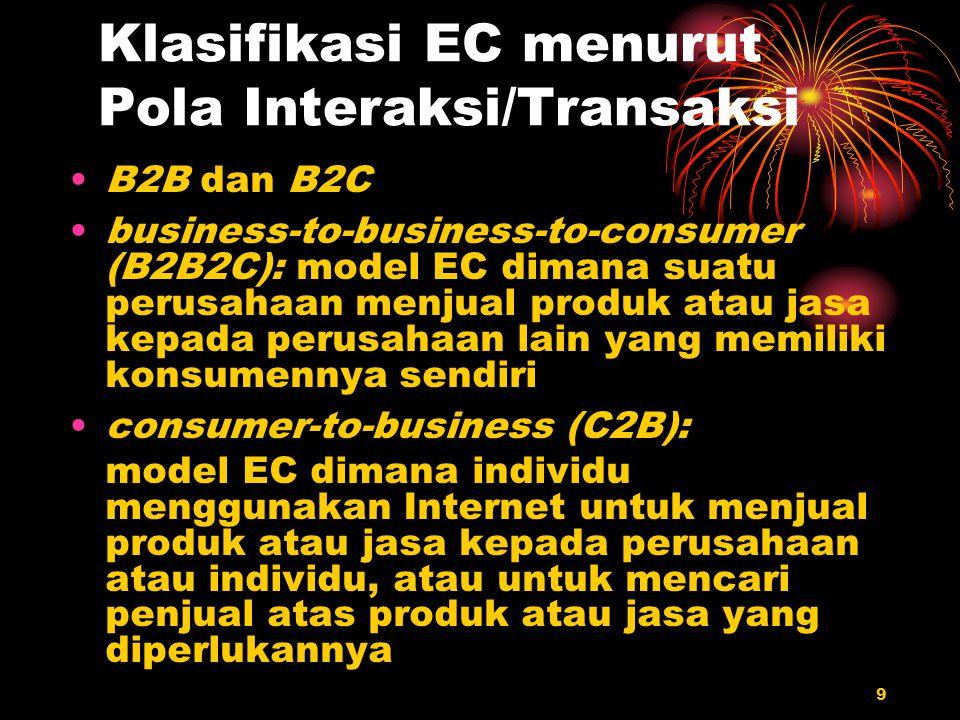 Klasifikasi EC menurut Pola Interaksi/Transaksi