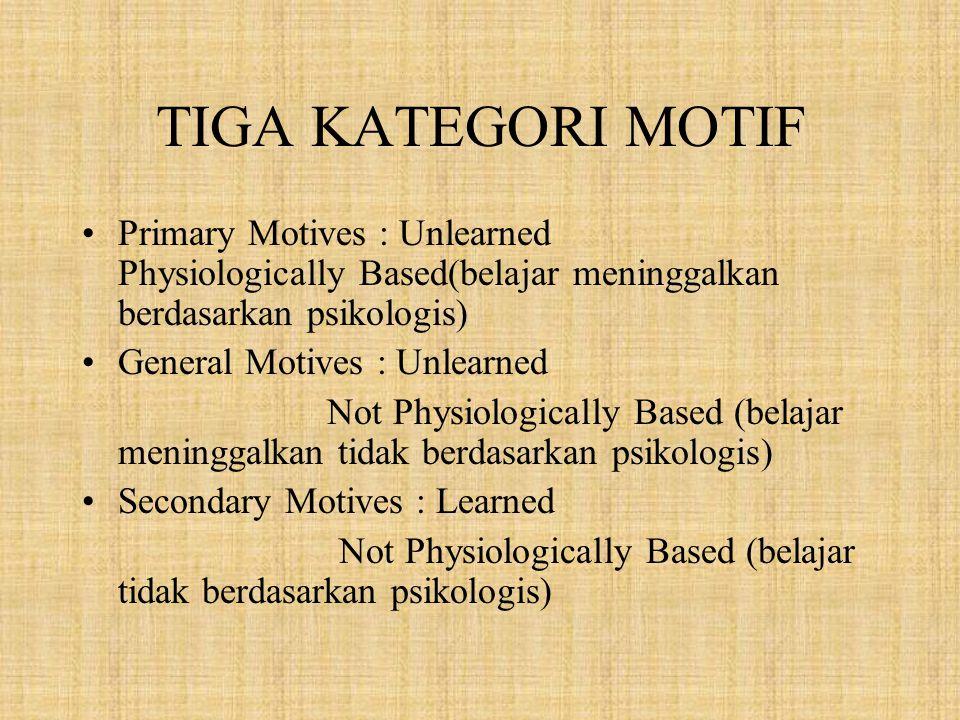 TIGA KATEGORI MOTIF Primary Motives : Unlearned Physiologically Based(belajar meninggalkan berdasarkan psikologis)