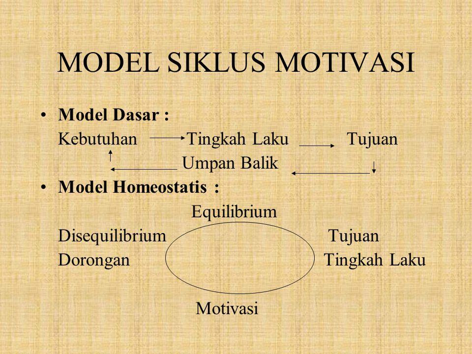 MODEL SIKLUS MOTIVASI Model Dasar : Kebutuhan Tingkah Laku Tujuan