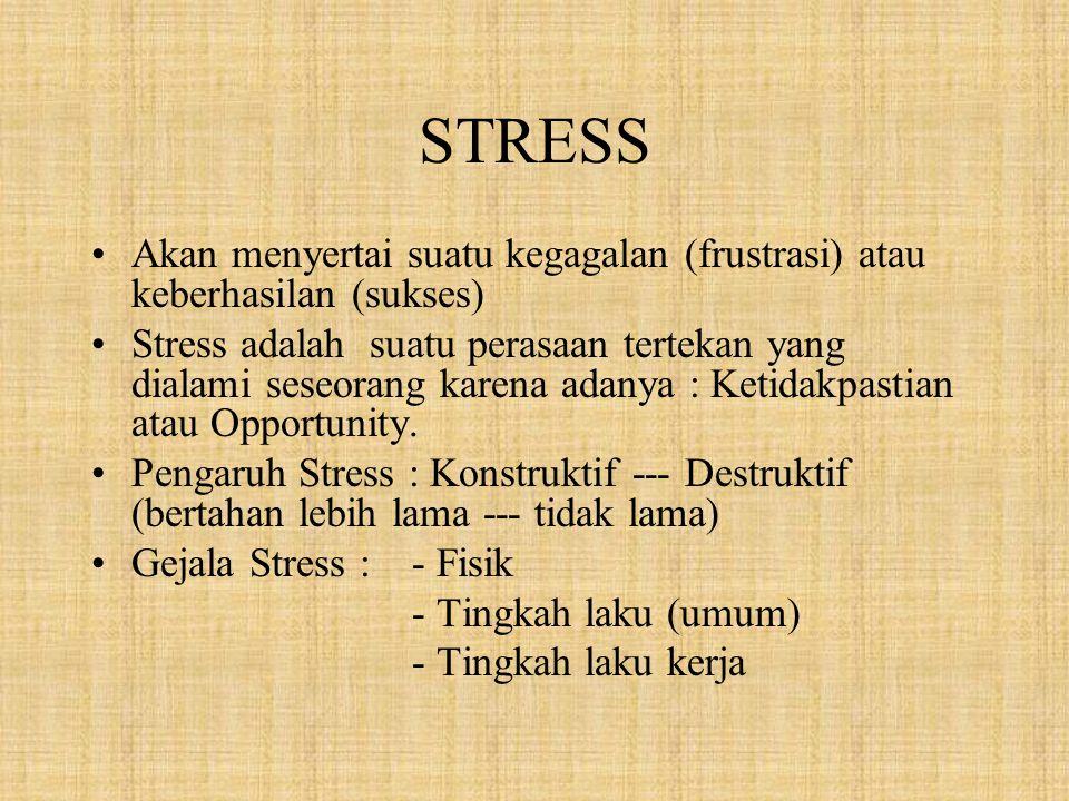STRESS Akan menyertai suatu kegagalan (frustrasi) atau keberhasilan (sukses)