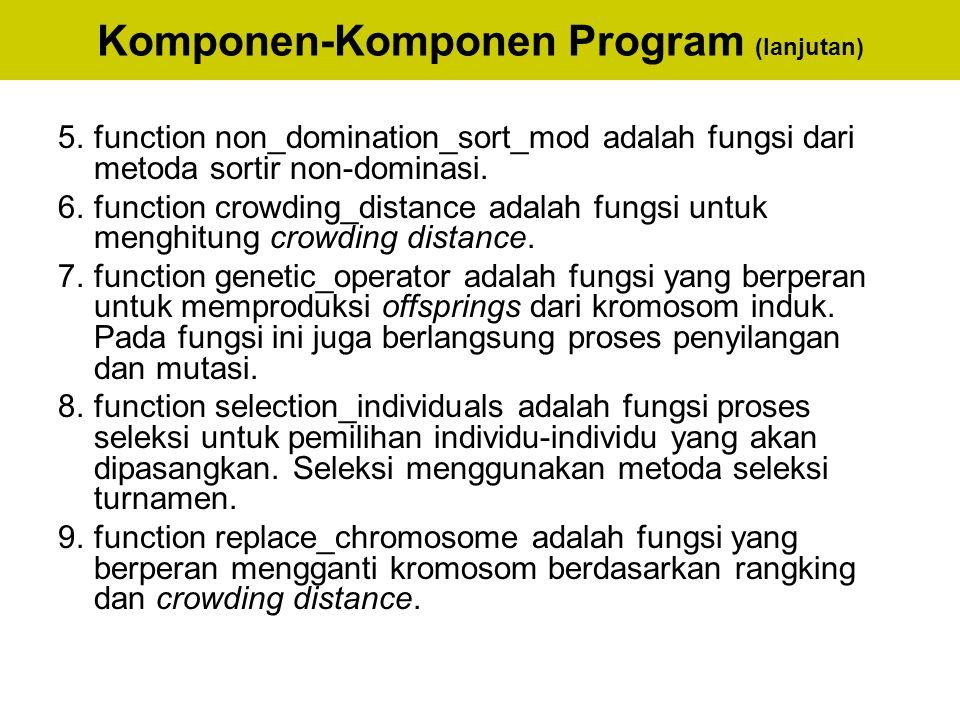 Komponen-Komponen Program (lanjutan)