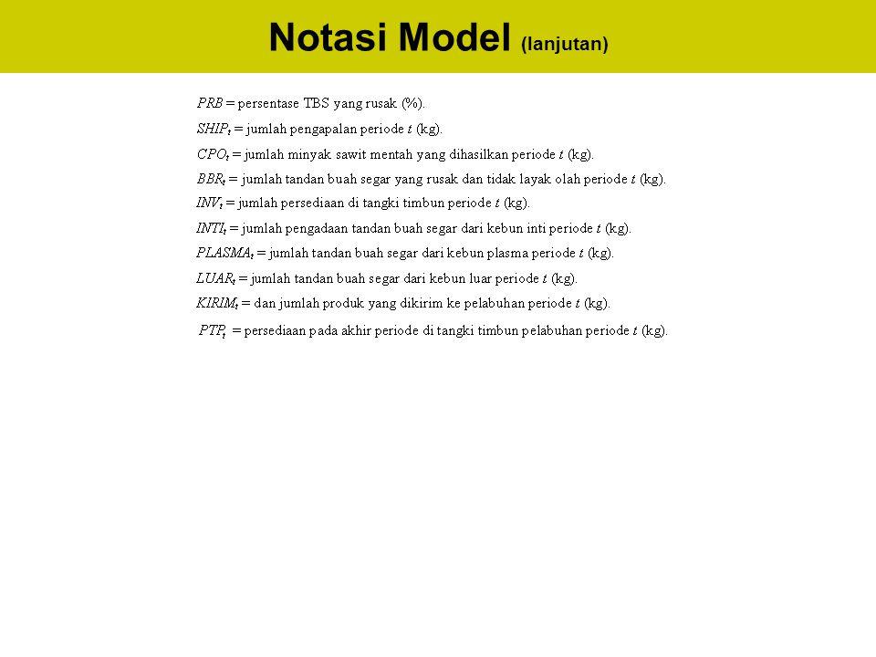 Notasi Model (lanjutan)