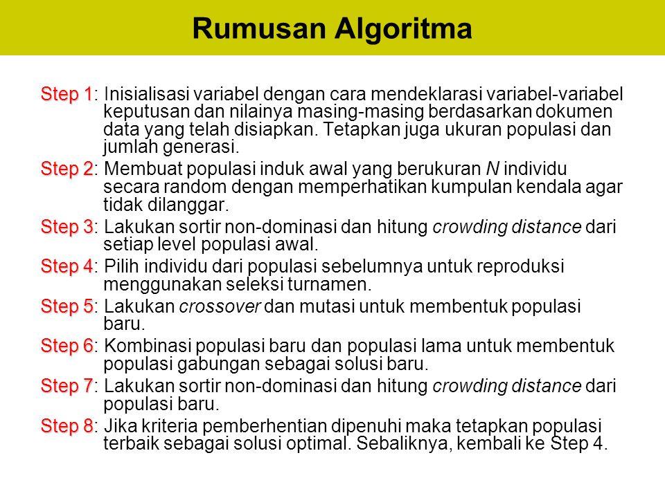 Rumusan Algoritma