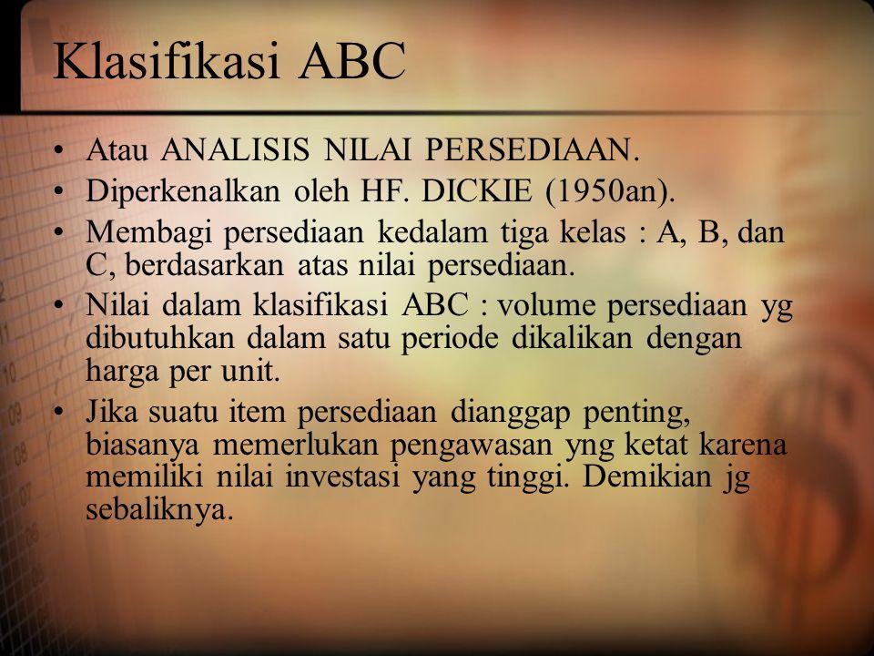 Klasifikasi ABC Atau ANALISIS NILAI PERSEDIAAN.