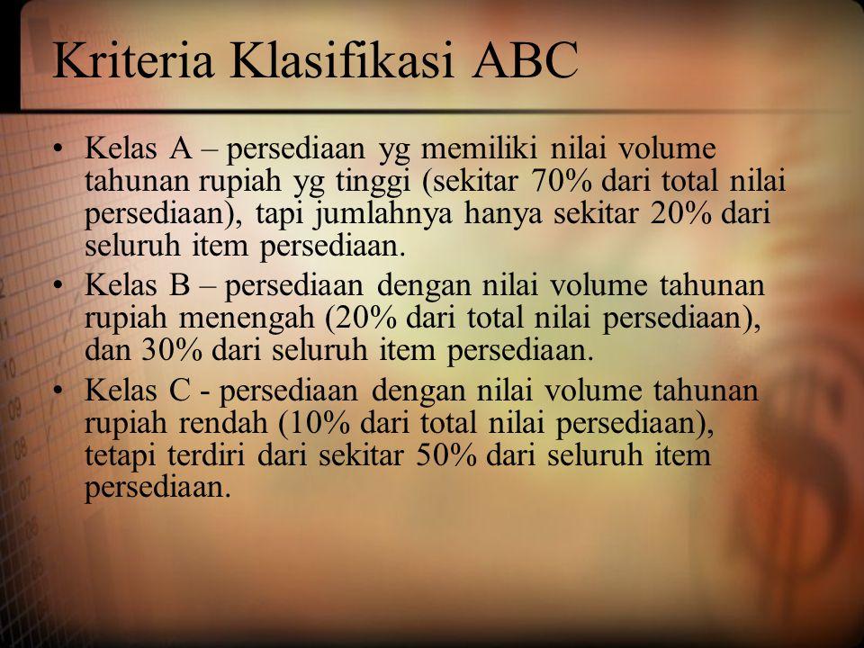 Kriteria Klasifikasi ABC