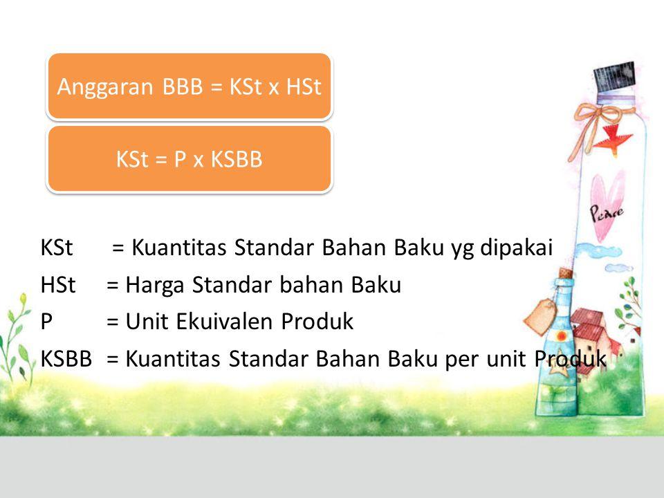 KSt = Kuantitas Standar Bahan Baku yg dipakai HSt = Harga Standar bahan Baku P = Unit Ekuivalen Produk KSBB = Kuantitas Standar Bahan Baku per unit Produk