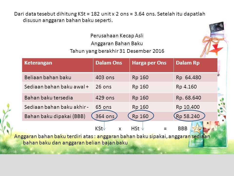 Dari data tesebut dihitung KSt = 182 unit x 2 ons = 3. 64 ons