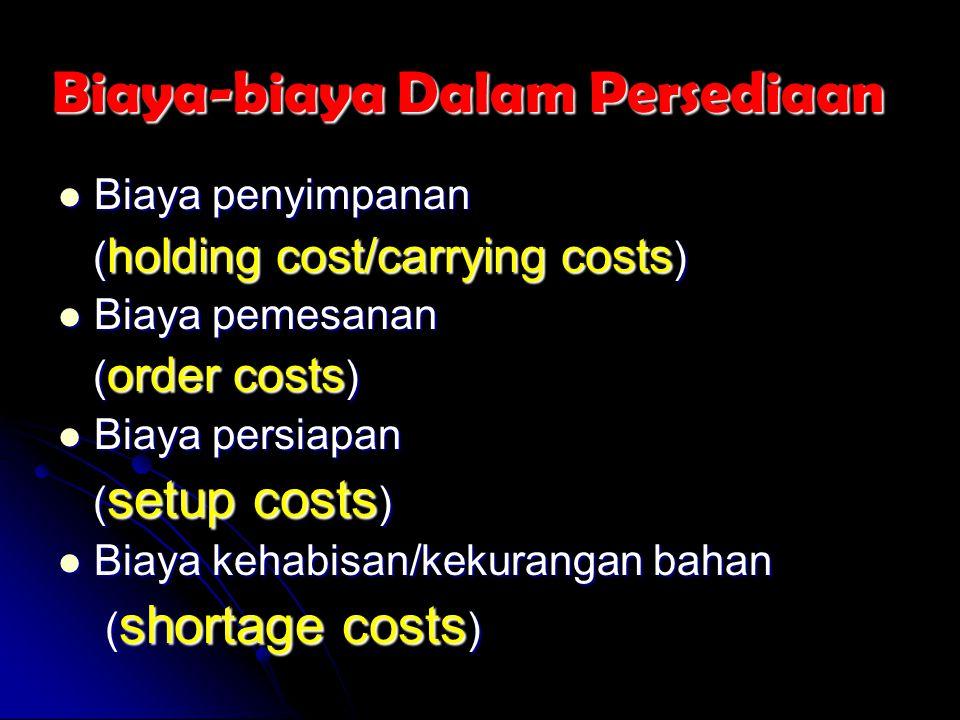 Biaya-biaya Dalam Persediaan