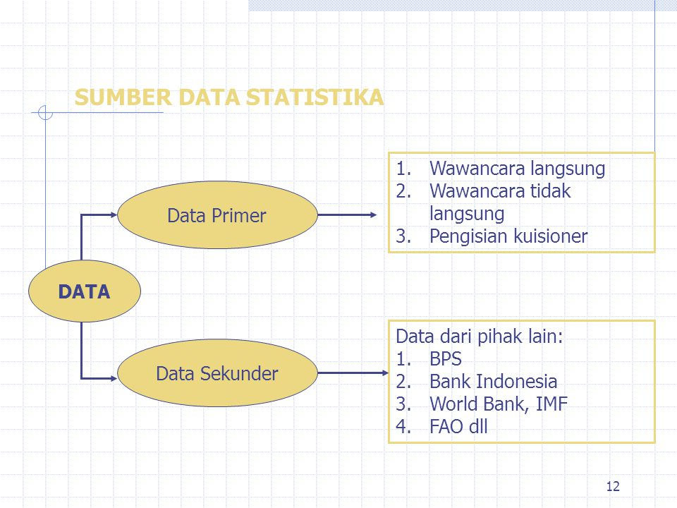 SUMBER DATA STATISTIKA
