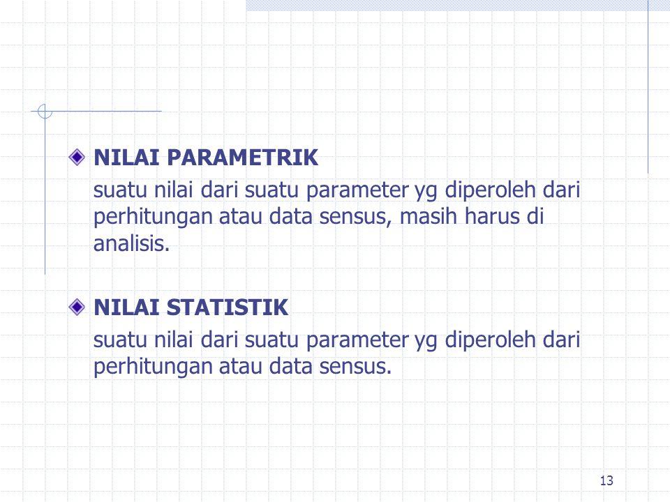 NILAI PARAMETRIK suatu nilai dari suatu parameter yg diperoleh dari perhitungan atau data sensus, masih harus di analisis.