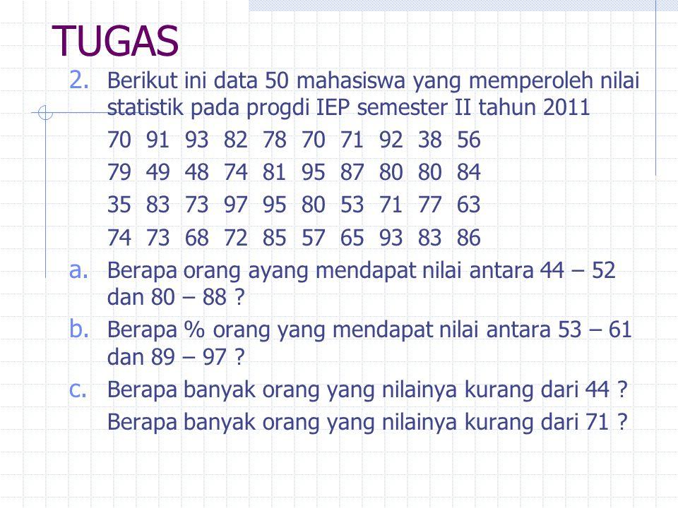 TUGAS Berikut ini data 50 mahasiswa yang memperoleh nilai statistik pada progdi IEP semester II tahun 2011.