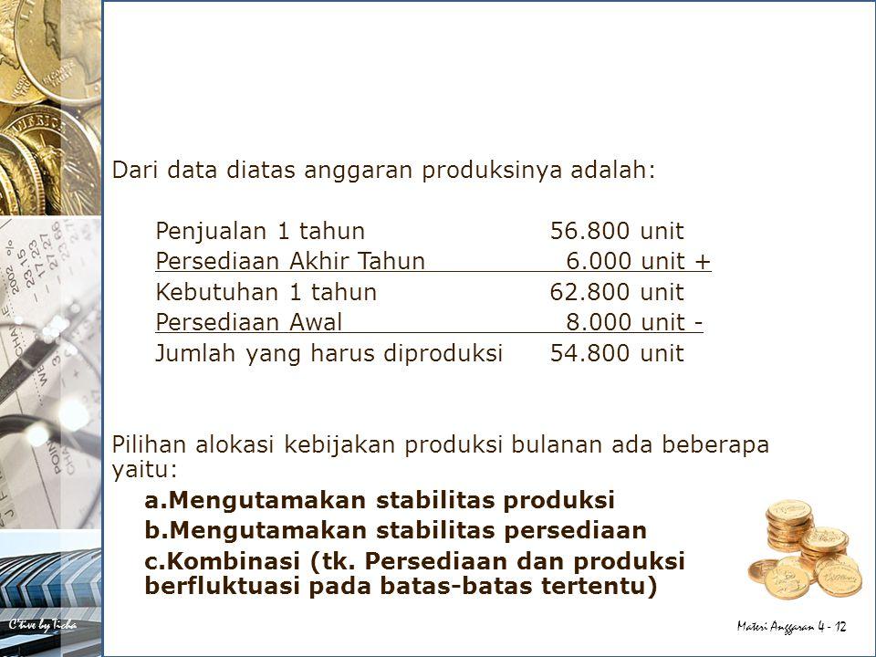 Dari data diatas anggaran produksinya adalah: