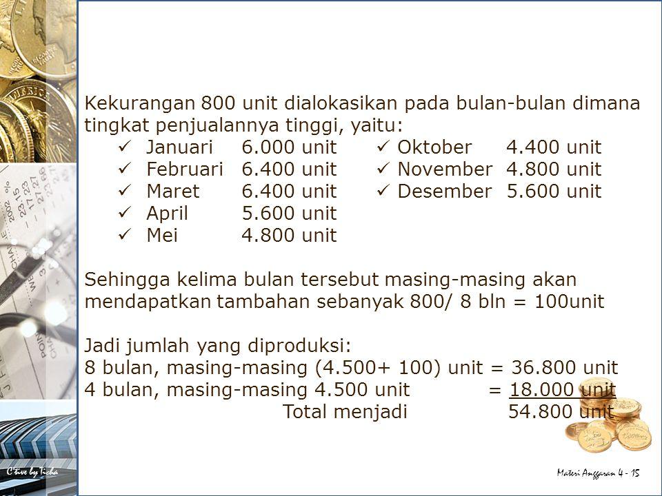 Kekurangan 800 unit dialokasikan pada bulan-bulan dimana tingkat penjualannya tinggi, yaitu: