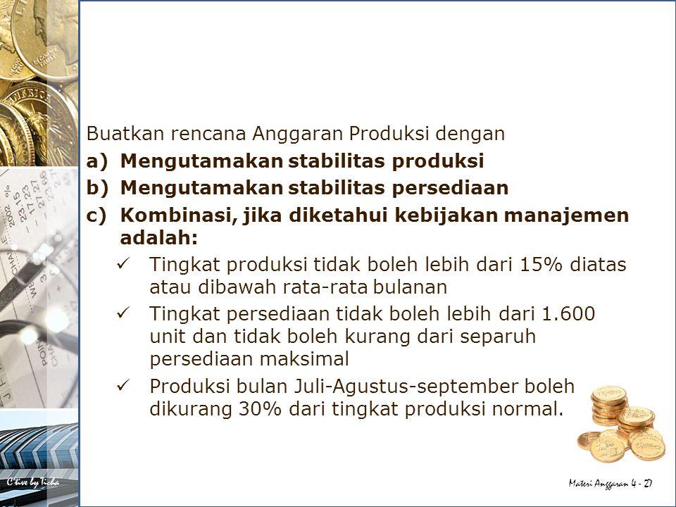 Buatkan rencana Anggaran Produksi dengan