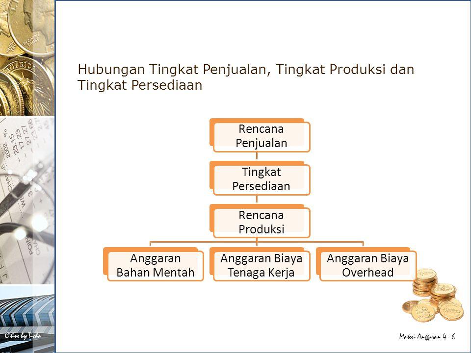 Hubungan Tingkat Penjualan, Tingkat Produksi dan Tingkat Persediaan
