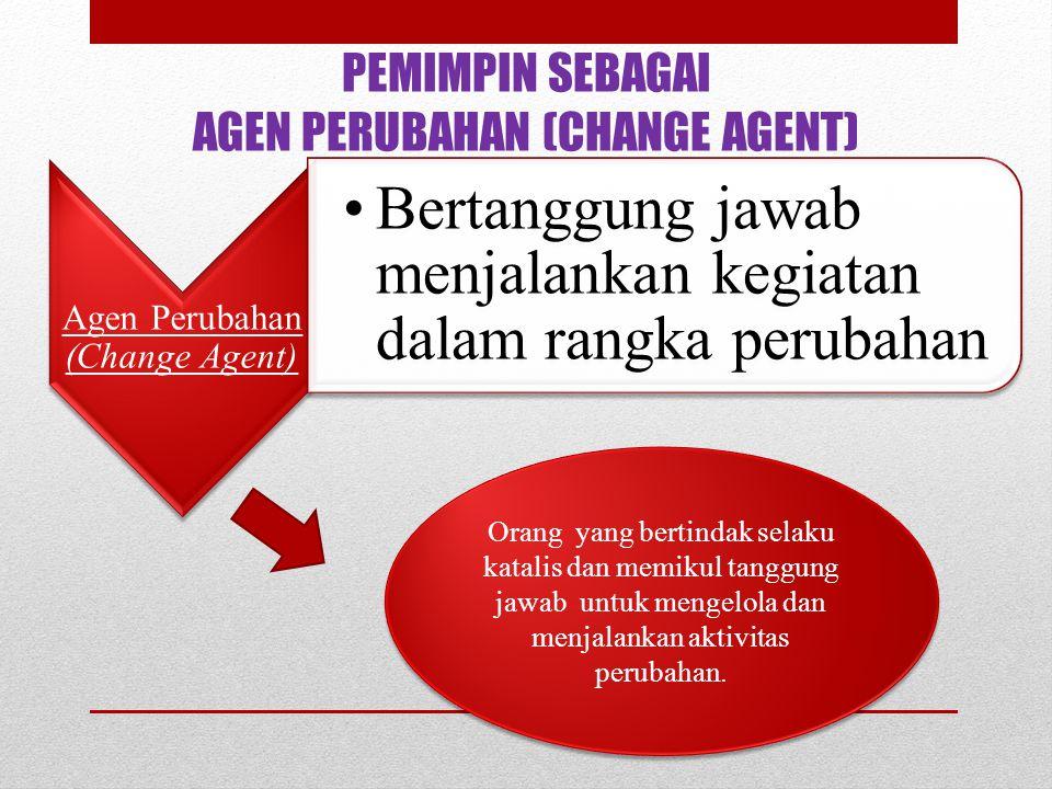 PEMIMPIN SEBAGAI AGEN PERUBAHAN (CHANGE AGENT)