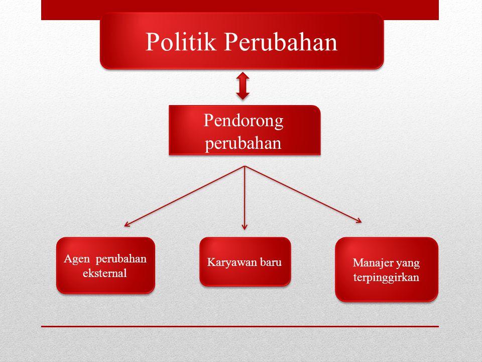 Politik Perubahan Pendorong perubahan Agen perubahan eksternal