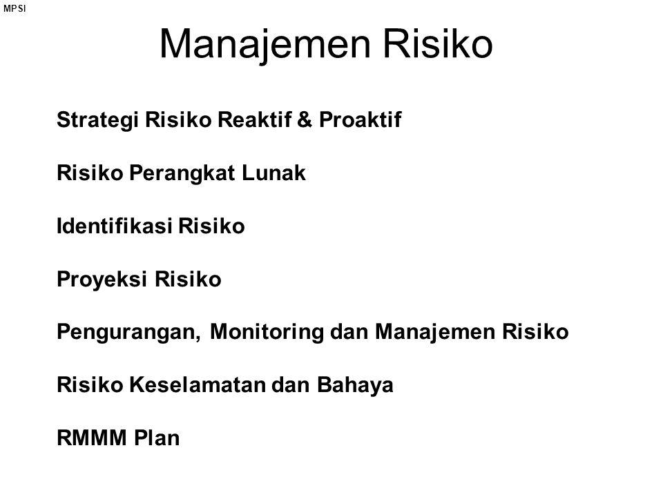 Manajemen Risiko Strategi Risiko Reaktif & Proaktif