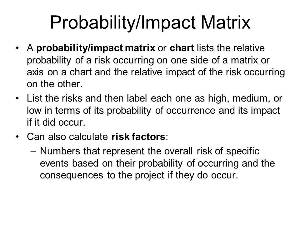 Probability/Impact Matrix