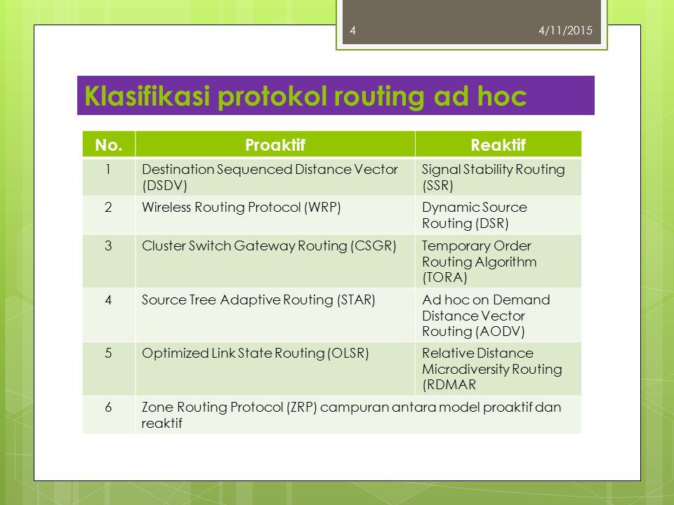 Klasifikasi protokol routing ad hoc