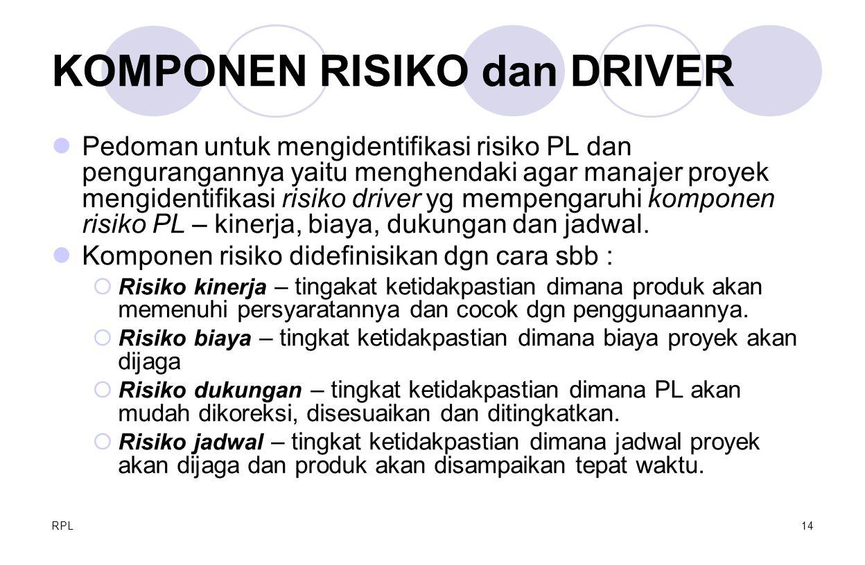 KOMPONEN RISIKO dan DRIVER