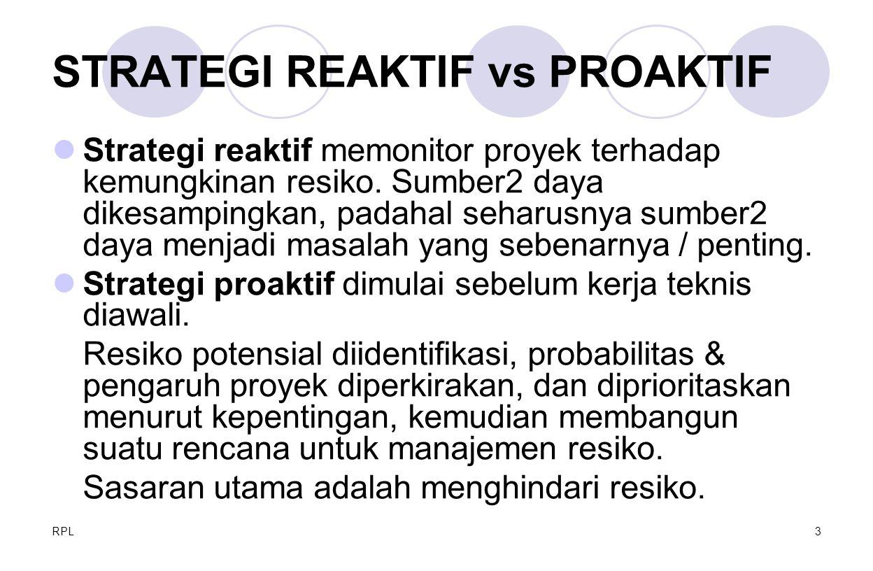 STRATEGI REAKTIF vs PROAKTIF