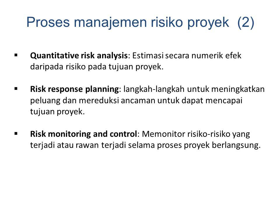 Proses manajemen risiko proyek (2)
