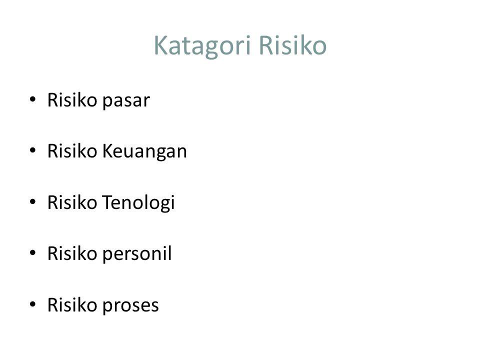 Katagori Risiko Risiko pasar Risiko Keuangan Risiko Tenologi